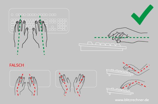 Ergonomische maus haltung  Ergonomisch Sitzen: Optimale Höhe von Tisch/Stuhl berechnen