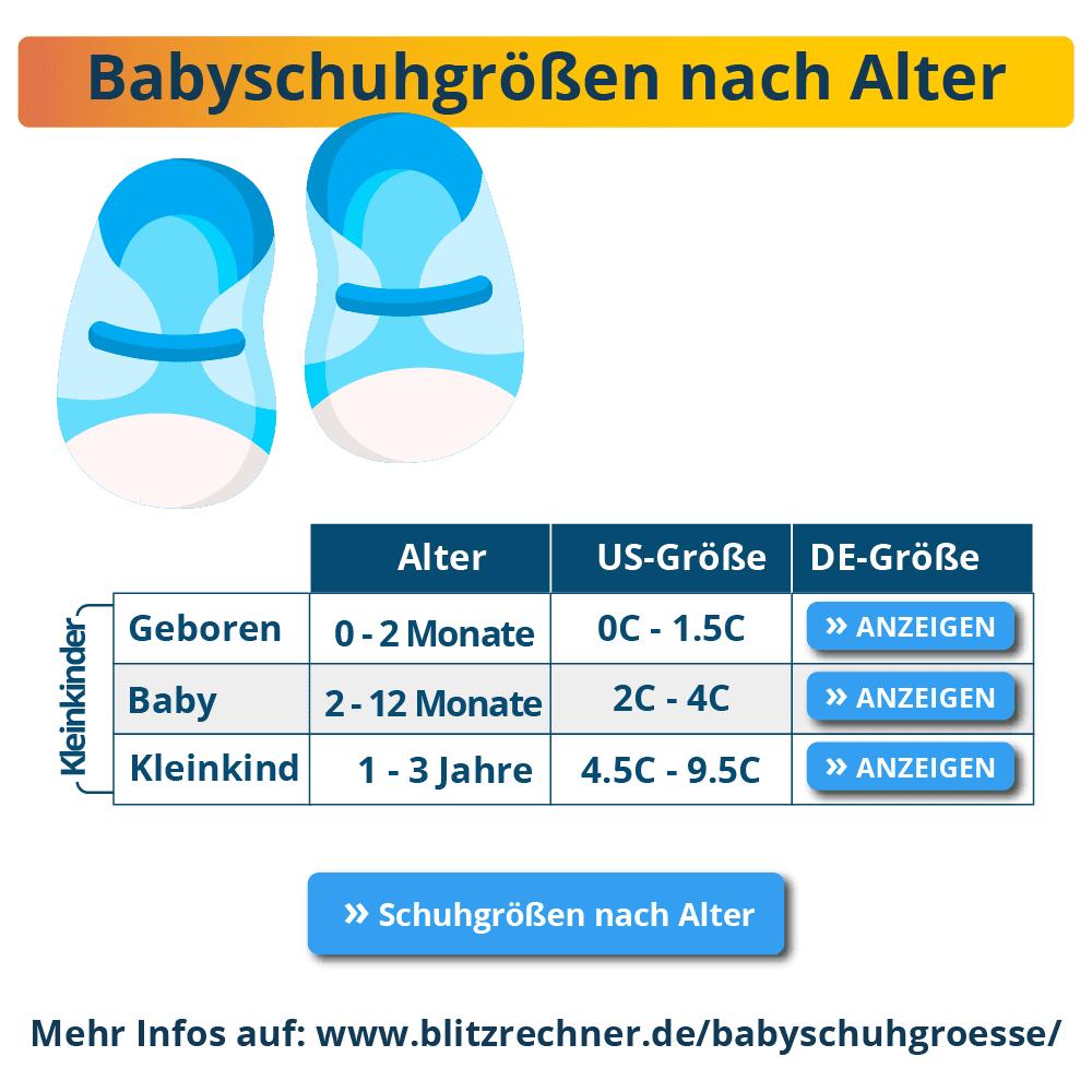 Babyschuhgrößen nach Alter: Neugeboren, 1 Monat, 2 Monate, 3 Monate