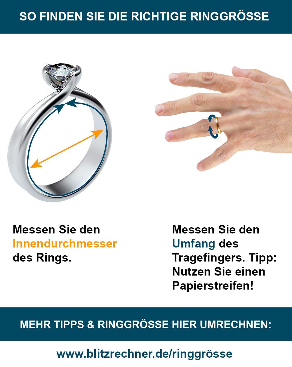 Wie Sie Ringgrössen richtig messen