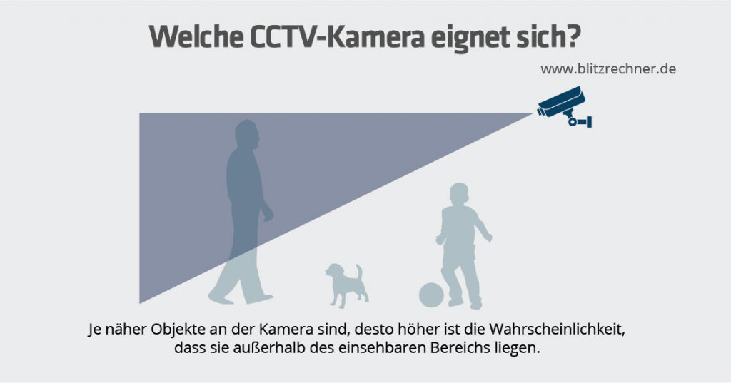cctv-kamera-toter-winkel