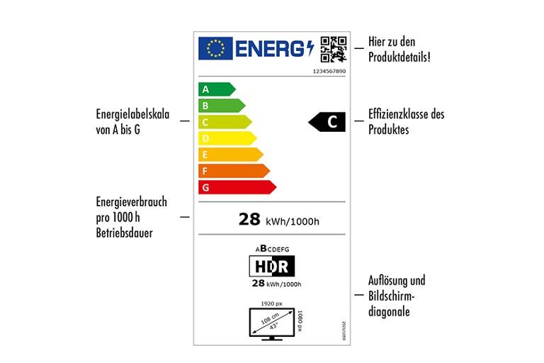 Das neue EU-Energielabel für TV-Geräte