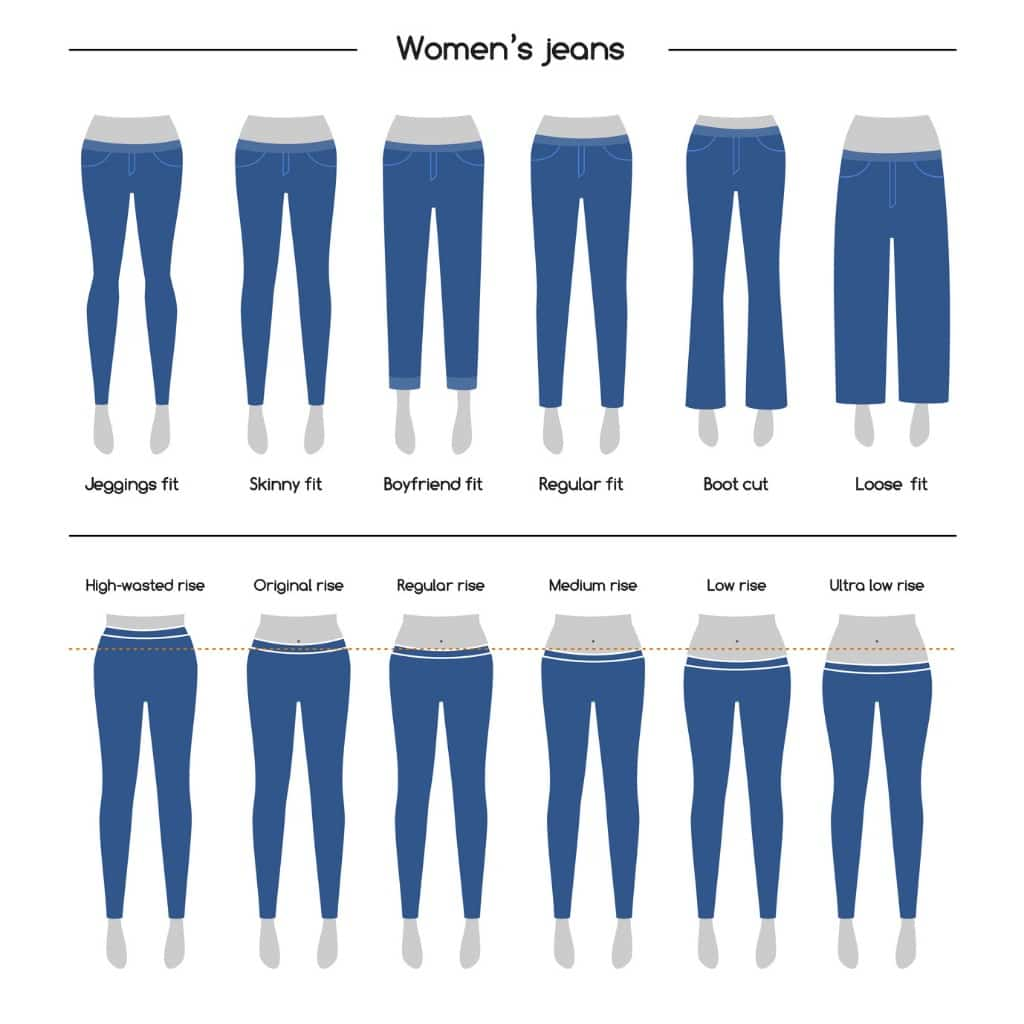 Jeansschnitte Damen