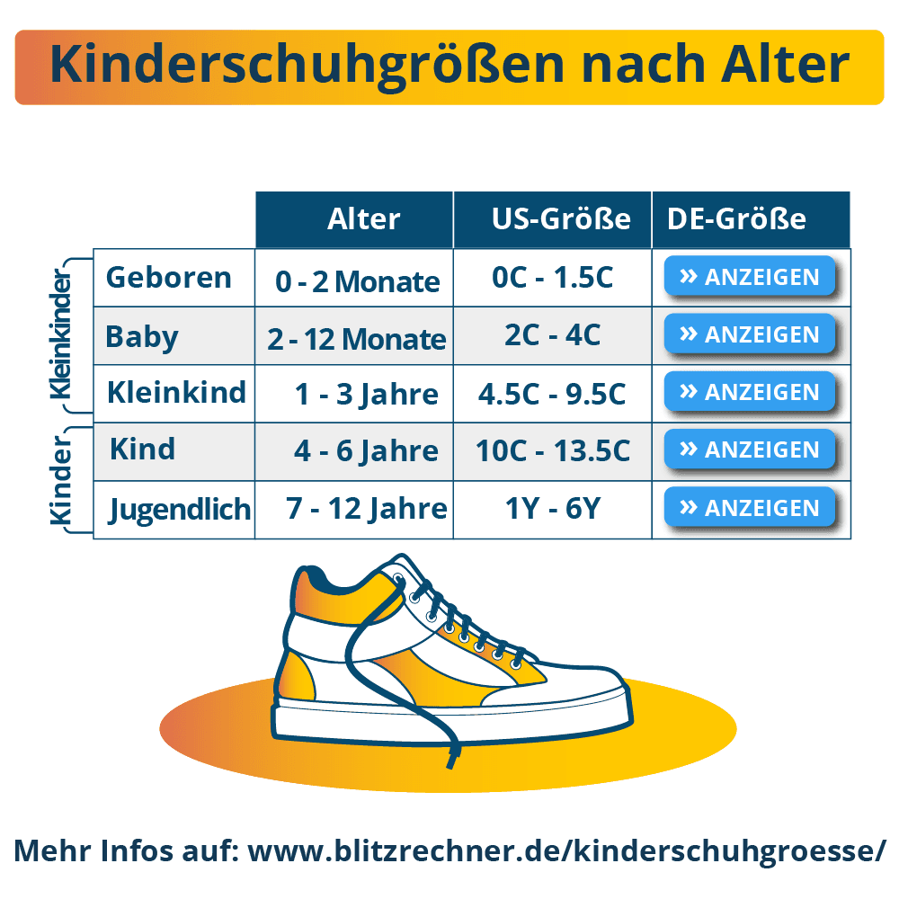 Kinder Schuhgrößen nach Alter