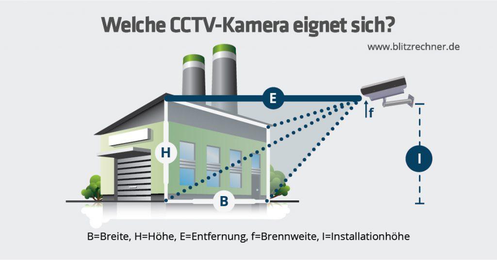 ueberwachungskamera-brennweite